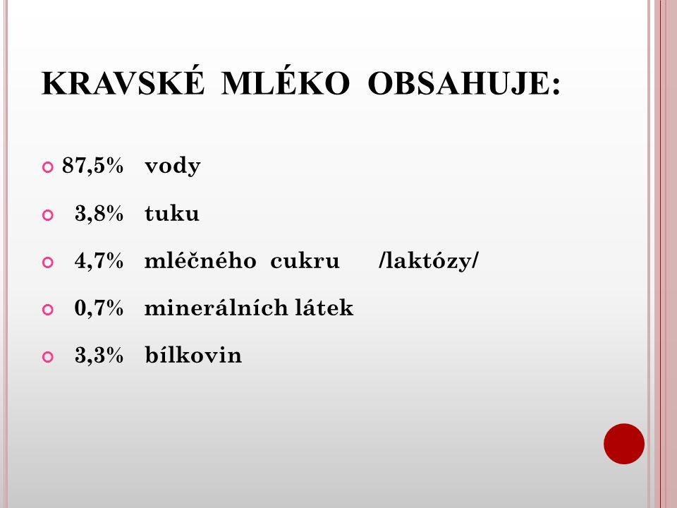 KRAVSKÉ MLÉKO OBSAHUJE: 87,5% vody 3,8% tuku 4,7% mléčného cukru /laktózy/ 0,7% minerálních látek 3,3% bílkovin