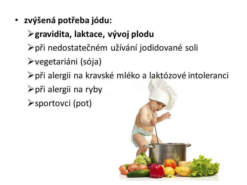 zvýšená potřeba jódu:  gravidita, laktace, vývoj plodu  při nedostatečném užívání jodidované soli  vegetariáni (sója)  při alergii na kravské mléko a laktózové intoleranci  při alergii na ryby  sportovci (pot)