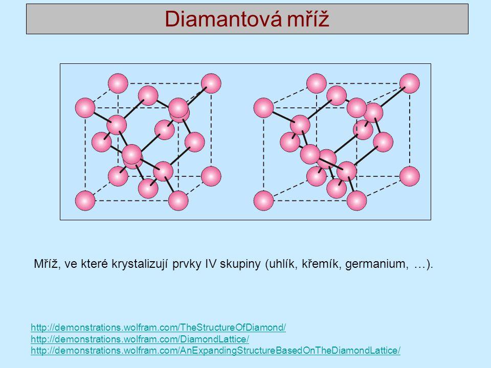 Diamantová mříž http://demonstrations.wolfram.com/TheStructureOfDiamond/ http://demonstrations.wolfram.com/DiamondLattice/ http://demonstrations.wolfram.com/AnExpandingStructureBasedOnTheDiamondLattice/ Mříž, ve které krystalizují prvky IV skupiny (uhlík, křemík, germanium, …).