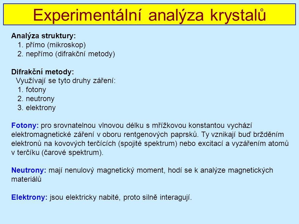 Analýza struktury: 1. přímo (mikroskop) 2.