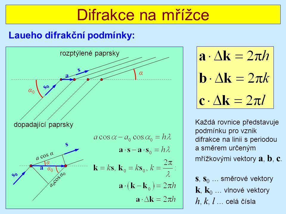 Laueho difrakční podmínky: Difrakce na mřížce Každá rovnice představuje podmínku pro vznik difrakce na linii s periodou a směrem určeným mřížkovými vektory a, b, c.
