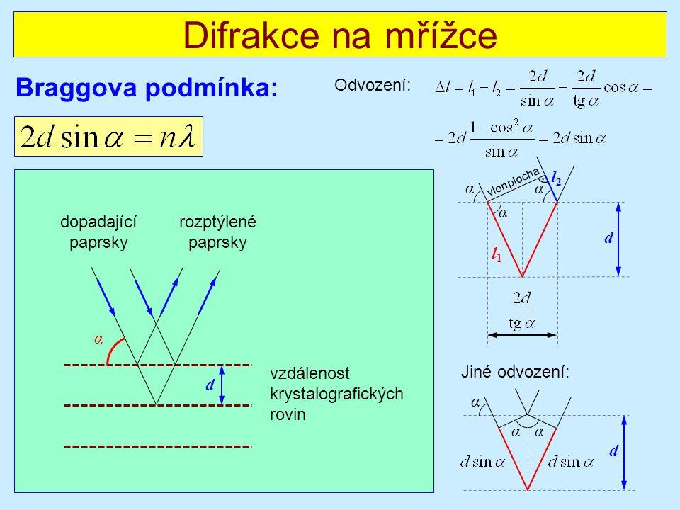 Braggova podmínka: Difrakce na mřížce rozptýlené paprsky dopadající paprsky α d vzdálenost krystalografických rovin α d αα l1l1 l2l2 Odvození: α d α α Jiné odvození: vlonplocha