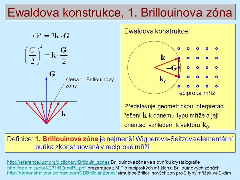 Ewaldova konstrukce, 1. Brillouinova zóna Definice: 1.