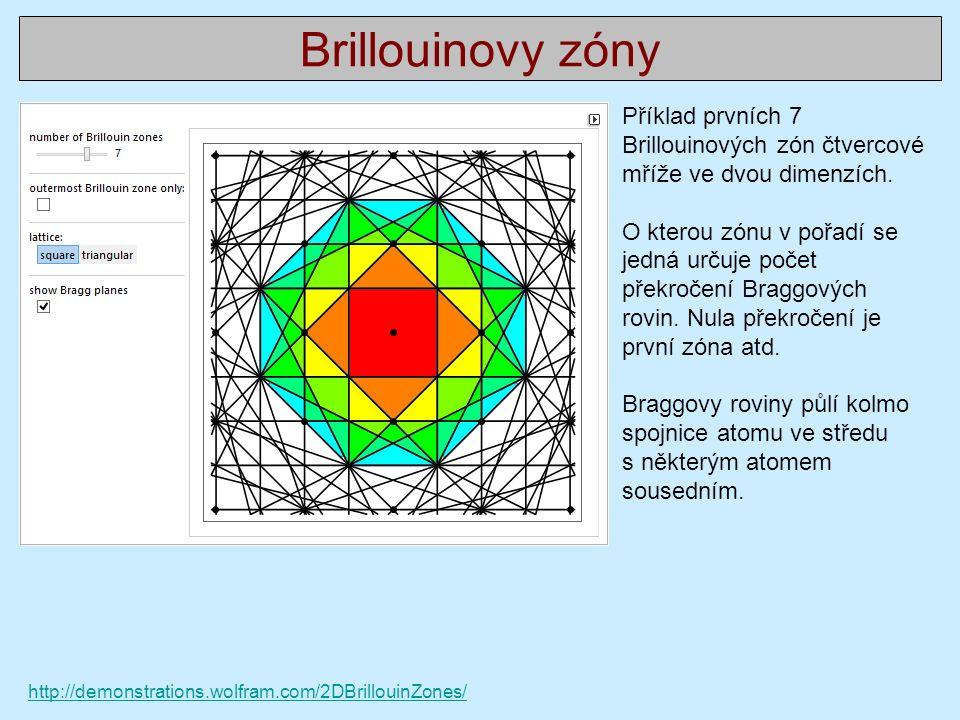 Brillouinovy zóny http://demonstrations.wolfram.com/2DBrillouinZones/ Příklad prvních 7 Brillouinových zón čtvercové mříže ve dvou dimenzích.