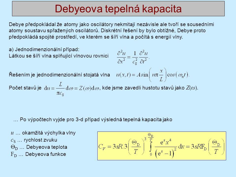Debye předpokládal že atomy jako oscilátory nekmitají nezávisle ale tvoří se sousedními atomy soustavu spřažených oscilátorů.