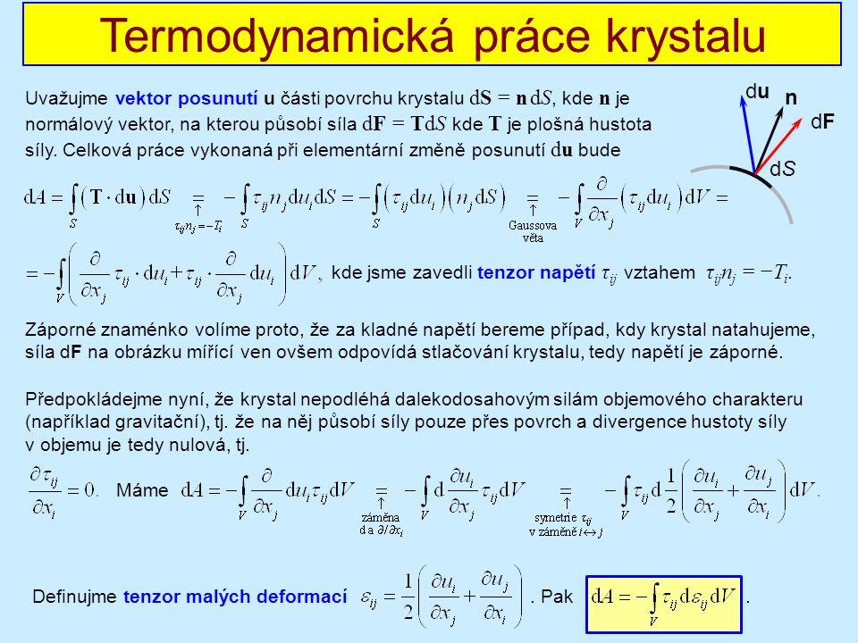 Termodynamická práce krystalu Uvažujme vektor posunutí u části povrchu krystalu dS = n dS, kde n je normálový vektor, na kterou působí síla dF = TdS kde T je plošná hustota síly.