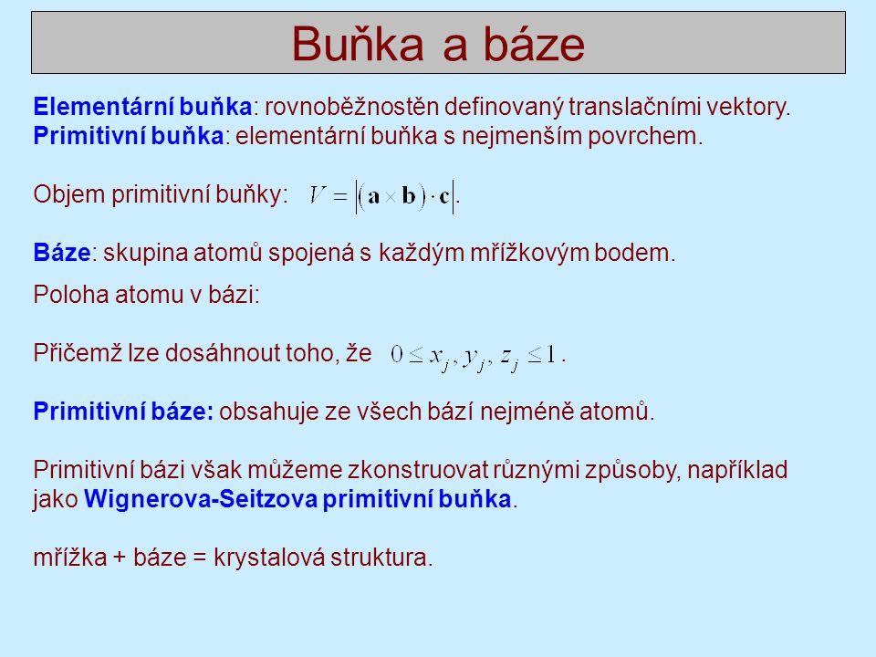 Elementární buňka: rovnoběžnostěn definovaný translačními vektory.