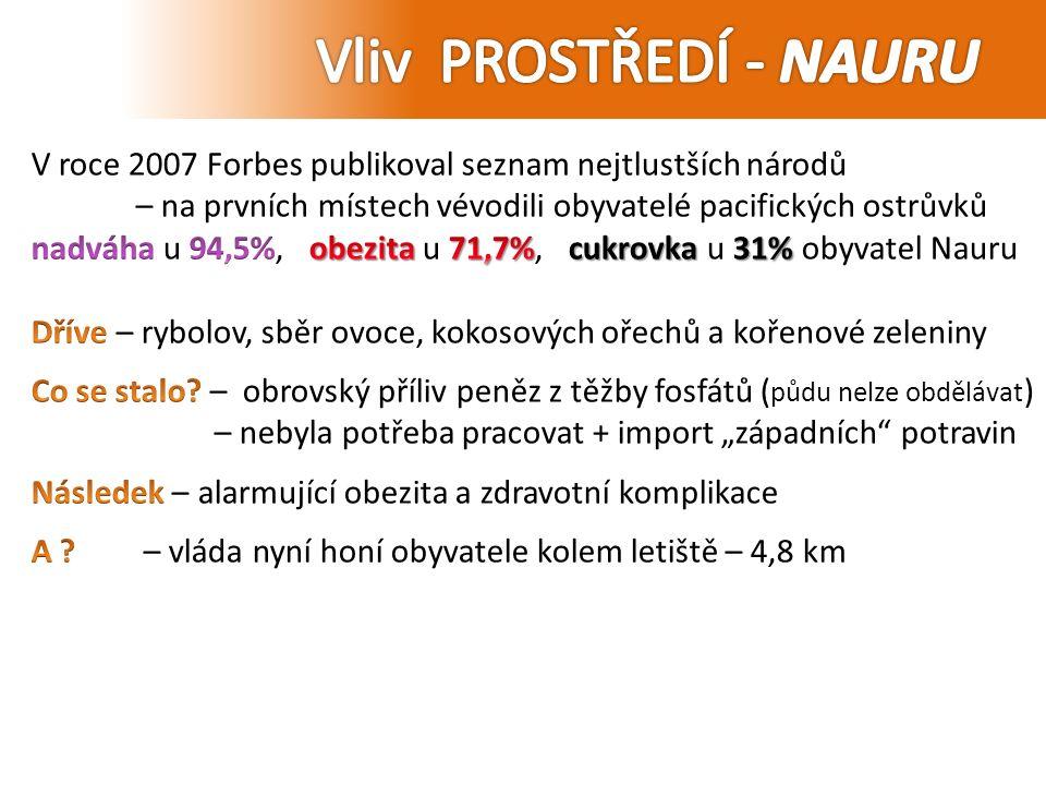 Nauru77,8%45,6% 201077,6%45,4% ČR63,4%26,8%