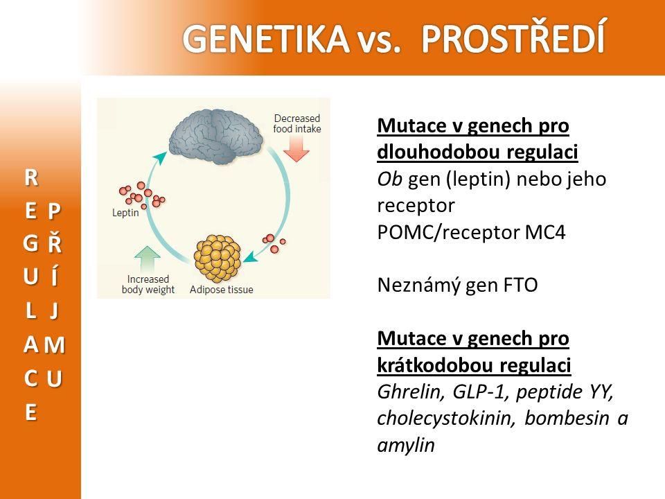Mutace v genech pro dlouhodobou regulaci Ob gen (leptin) nebo jeho receptor POMC/receptor MC4 Neznámý gen FTO Mutace v genech pro krátkodobou regulaci Ghrelin, GLP-1, peptide YY, cholecystokinin, bombesin a amylin