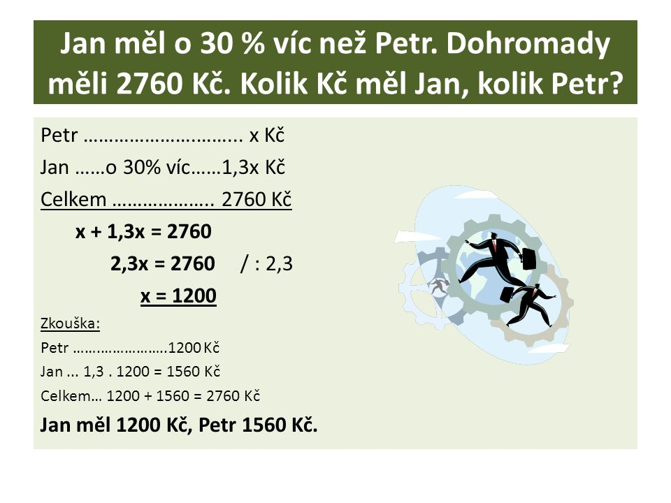 Jan měl o 30 % víc než Petr. Dohromady měli 2760 Kč.