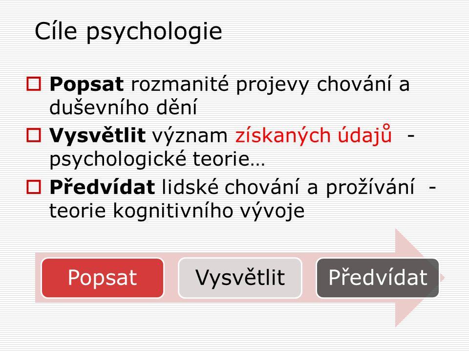 Cíle psychologie  Popsat rozmanité projevy chování a duševního dění  Vysvětlit význam získaných údajů - psychologické teorie…  Předvídat lidské chování a prožívání - teorie kognitivního vývoje