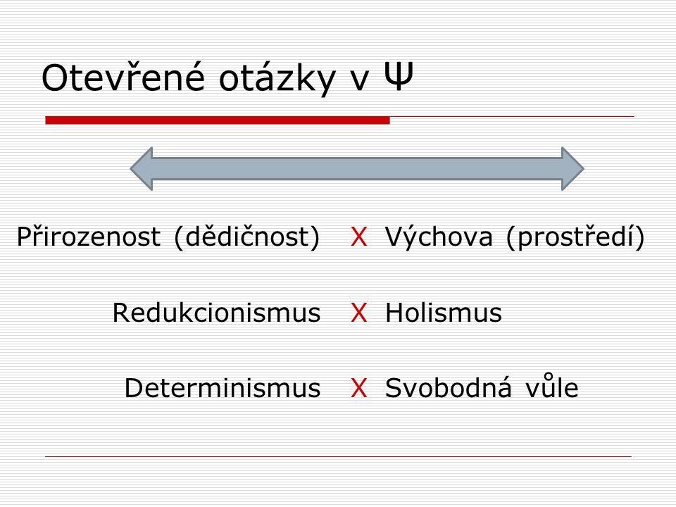 Otevřené otázky v Ψ Přirozenost (dědičnost) Redukcionismus Determinismus XVýchova (prostředí) XHolismus XSvobodná vůle