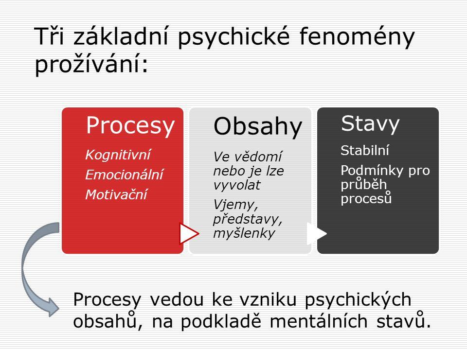 Tři základní psychické fenomény prožívání: Procesy vedou ke vzniku psychických obsahů, na podkladě mentálních stavů.