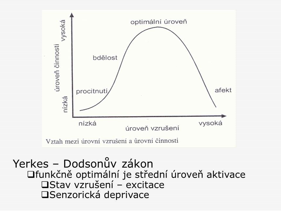 Yerkes – Dodsonův zákon  funkčně optimální je střední úroveň aktivace  Stav vzrušení – excitace  Senzorická deprivace