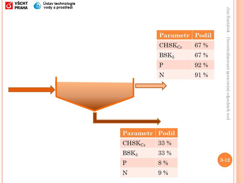 Jan Bartáček – Decentralizované zpracování odpadních vod Ústav technologie vody a prostředí 3-12 ParametrPodíl CHSK Cr 33 % BSK 5 33 % P8 % N9 % ParametrPodíl CHSK Cr 67 % BSK 5 67 % P92 % N91 %