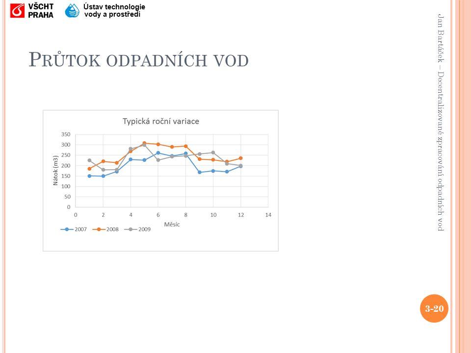 Jan Bartáček – Decentralizované zpracování odpadních vod Ústav technologie vody a prostředí P RŮTOK ODPADNÍCH VOD 3-20