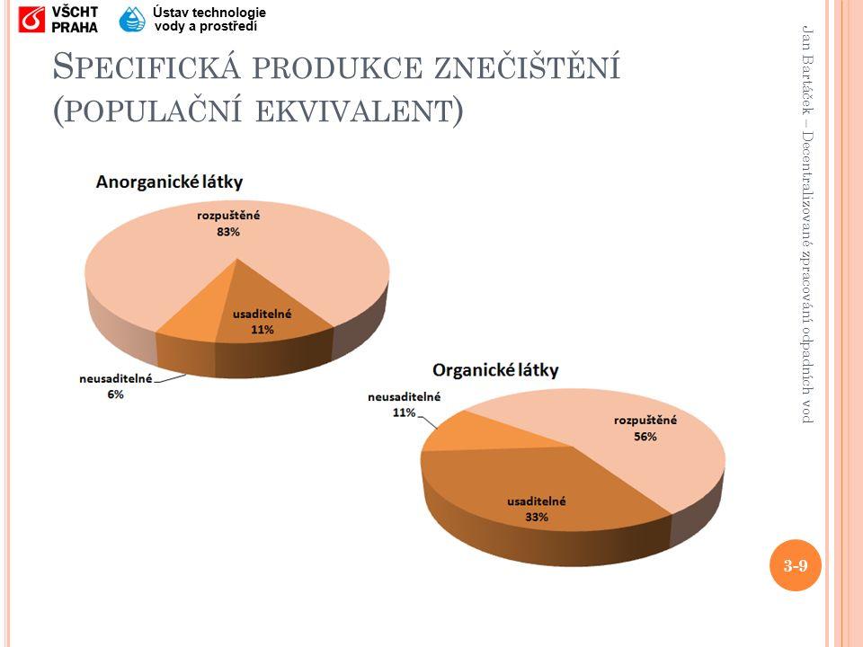 Jan Bartáček – Decentralizované zpracování odpadních vod Ústav technologie vody a prostředí S PECIFICKÁ PRODUKCE ZNEČIŠTĚNÍ ( POPULAČNÍ EKVIVALENT ) 3-9