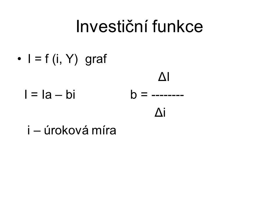 Investiční funkce I = f (i, Y) graf ΔI I = Ia – bi b = -------- Δi i – úroková míra