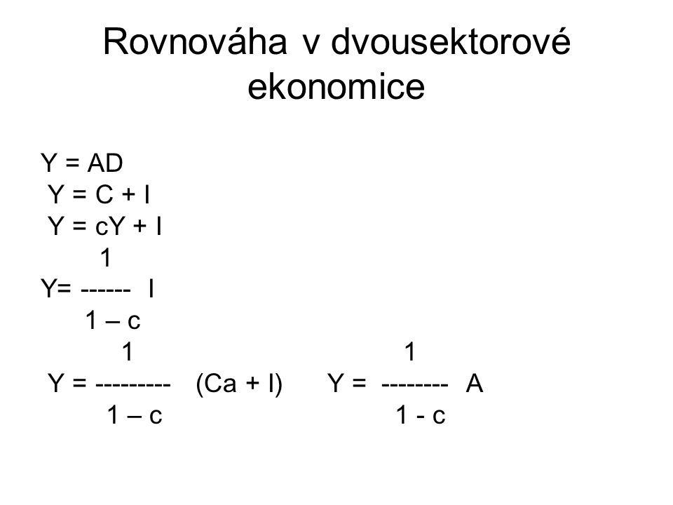Rovnováha v dvousektorové ekonomice Y = AD Y = C + I Y = cY + I 1 Y= ------ I 1 – c 1 1 Y = --------- (Ca + I) Y = -------- A 1 – c 1 - c