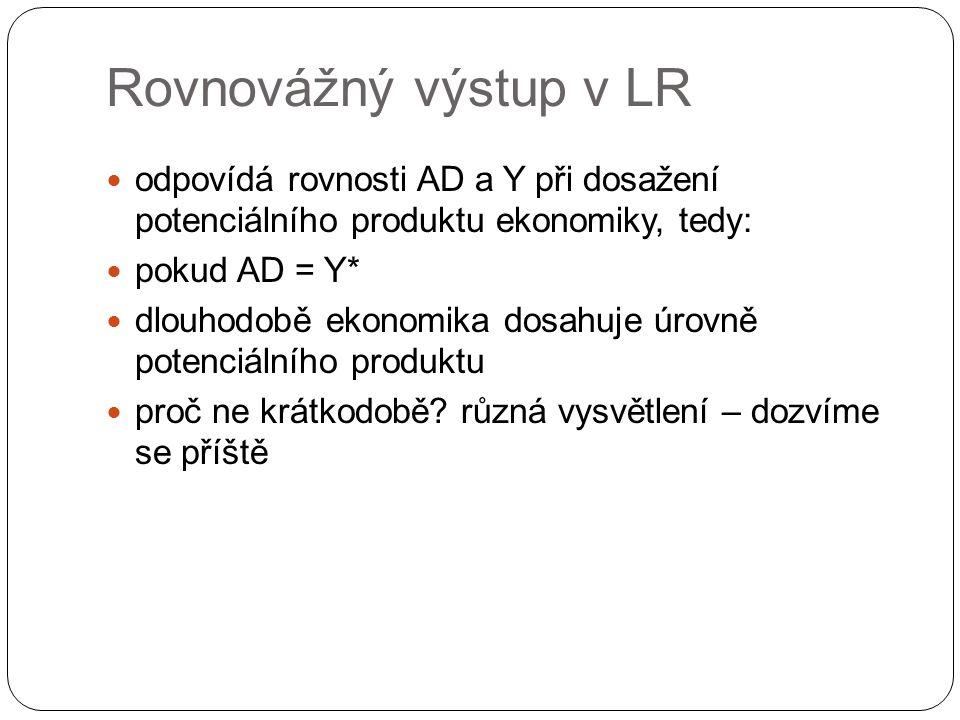 Rovnovážný výstup v LR odpovídá rovnosti AD a Y při dosažení potenciálního produktu ekonomiky, tedy: pokud AD = Y* dlouhodobě ekonomika dosahuje úrovně potenciálního produktu proč ne krátkodobě.