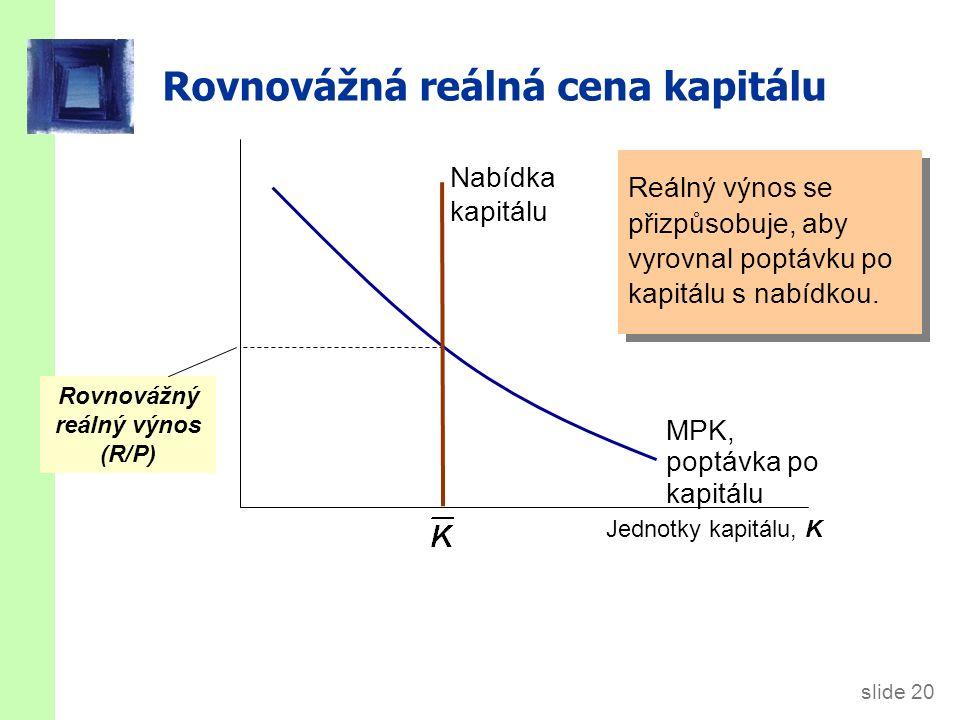 slide 20 Rovnovážná reálná cena kapitálu Reálný výnos se přizpůsobuje, aby vyrovnal poptávku po kapitálu s nabídkou.
