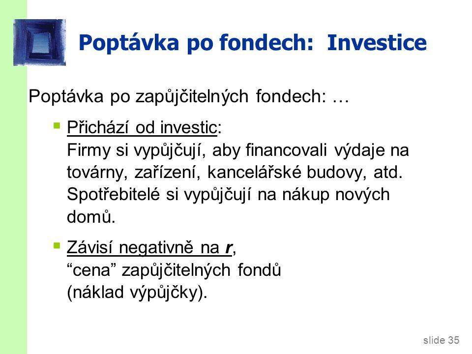 slide 35 Poptávka po fondech: Investice Poptávka po zapůjčitelných fondech: …  Přichází od investic: Firmy si vypůjčují, aby financovali výdaje na továrny, zařízení, kancelářské budovy, atd.