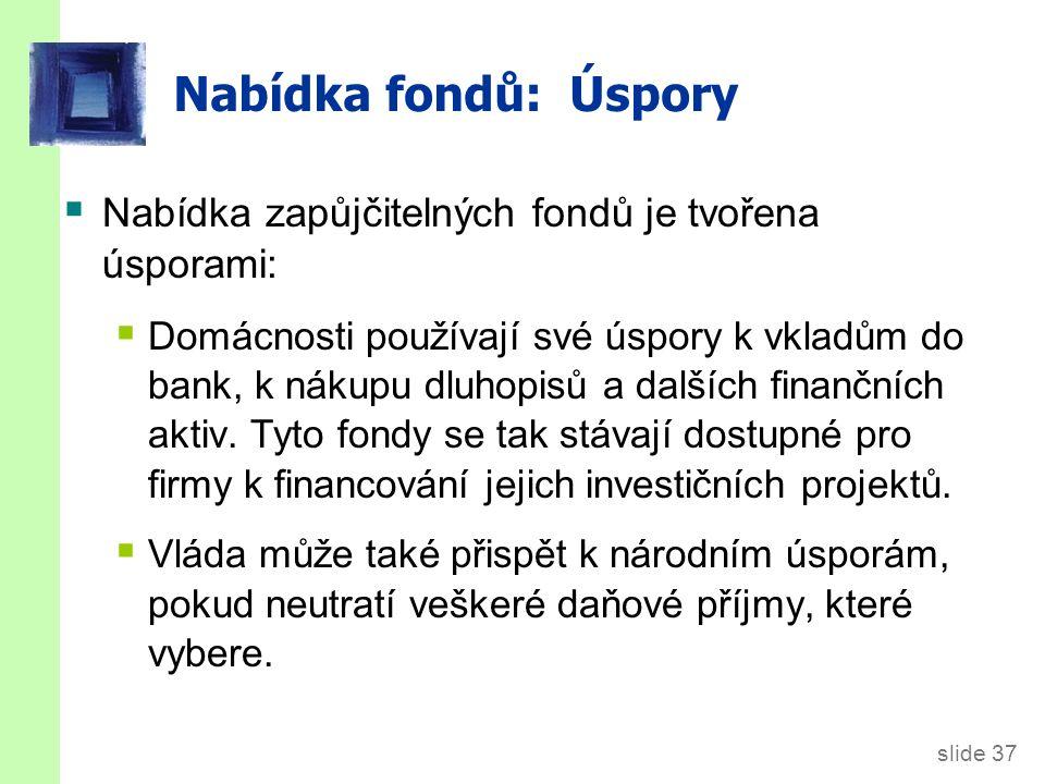 slide 37 Nabídka fondů: Úspory  Nabídka zapůjčitelných fondů je tvořena úsporami:  Domácnosti používají své úspory k vkladům do bank, k nákupu dluhopisů a dalších finančních aktiv.