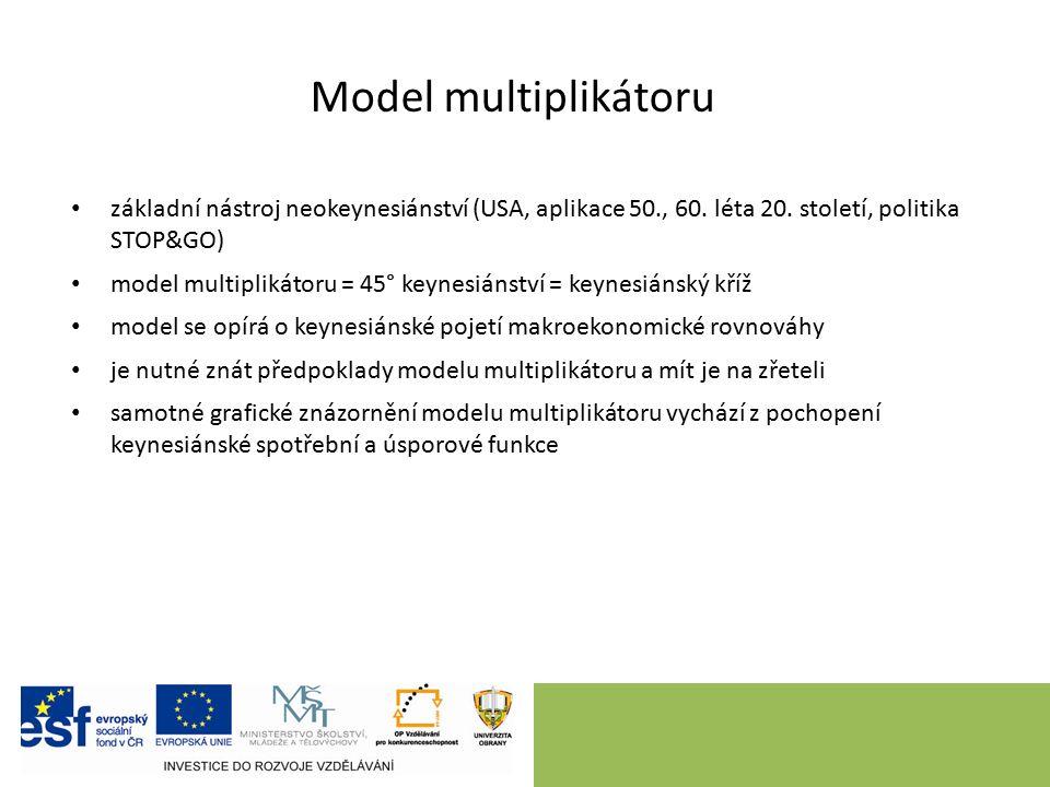 Model multiplikátoru základní nástroj neokeynesiánství (USA, aplikace 50., 60. léta 20. století, politika STOP&GO) model multiplikátoru = 45° keynesiá