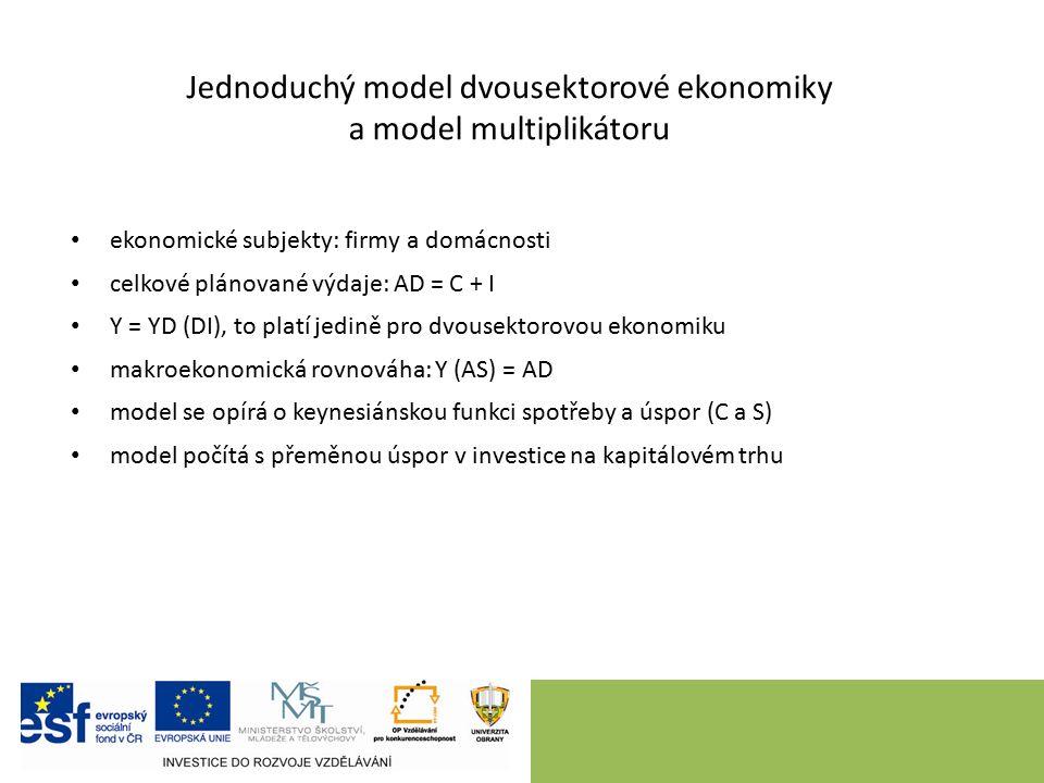 Jednoduchý model dvousektorové ekonomiky a model multiplikátoru ekonomické subjekty: firmy a domácnosti celkové plánované výdaje: AD = C + I Y = YD (DI), to platí jedině pro dvousektorovou ekonomiku makroekonomická rovnováha: Y (AS) = AD model se opírá o keynesiánskou funkci spotřeby a úspor (C a S) model počítá s přeměnou úspor v investice na kapitálovém trhu