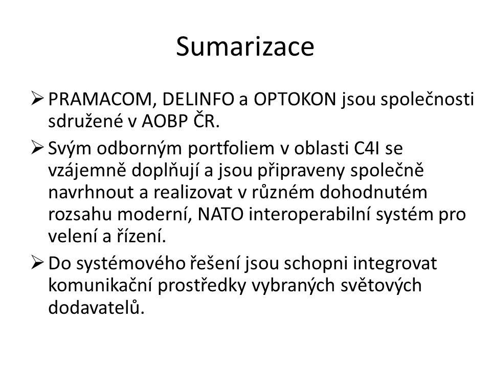 Sumarizace  PRAMACOM, DELINFO a OPTOKON jsou společnosti sdružené v AOBP ČR.