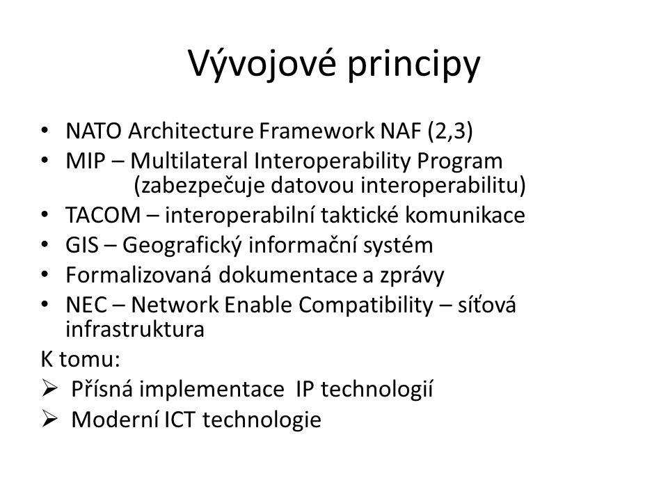 Vývojové principy NATO Architecture Framework NAF (2,3) MIP – Multilateral Interoperability Program (zabezpečuje datovou interoperabilitu) TACOM – interoperabilní taktické komunikace GIS – Geografický informační systém Formalizovaná dokumentace a zprávy NEC – Network Enable Compatibility – síťová infrastruktura K tomu:  Přísná implementace IP technologií  Moderní ICT technologie