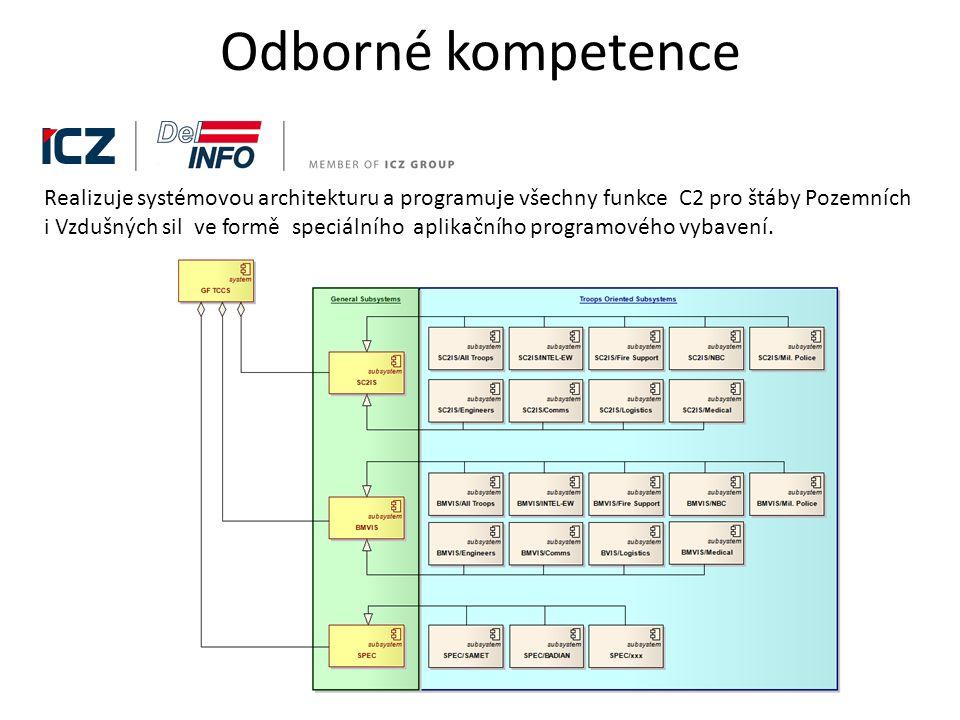 Odborné kompetence Realizuje systémovou architekturu a programuje všechny funkce C2 pro štáby Pozemních i Vzdušných sil ve formě speciálního aplikačního programového vybavení.