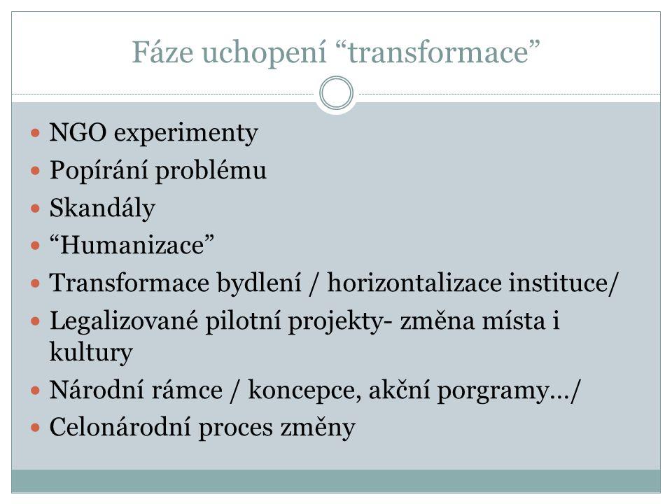 Fáze uchopení transformace NGO experimenty Popírání problému Skandály Humanizace Transformace bydlení / horizontalizace instituce/ Legalizované pilotní projekty- změna místa i kultury Národní rámce / koncepce, akční porgramy…/ Celonárodní proces změny