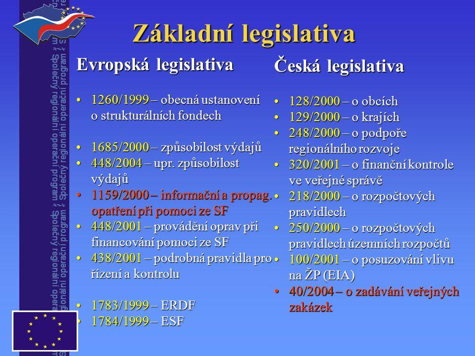 Základní legislativa Evropská legislativa 1260/1999 – obecná ustanovení1260/1999 – obecná ustanovení o strukturálních fondech 1685/2000 – způsobilost výdajů1685/2000 – způsobilost výdajů 448/2004 – upr.