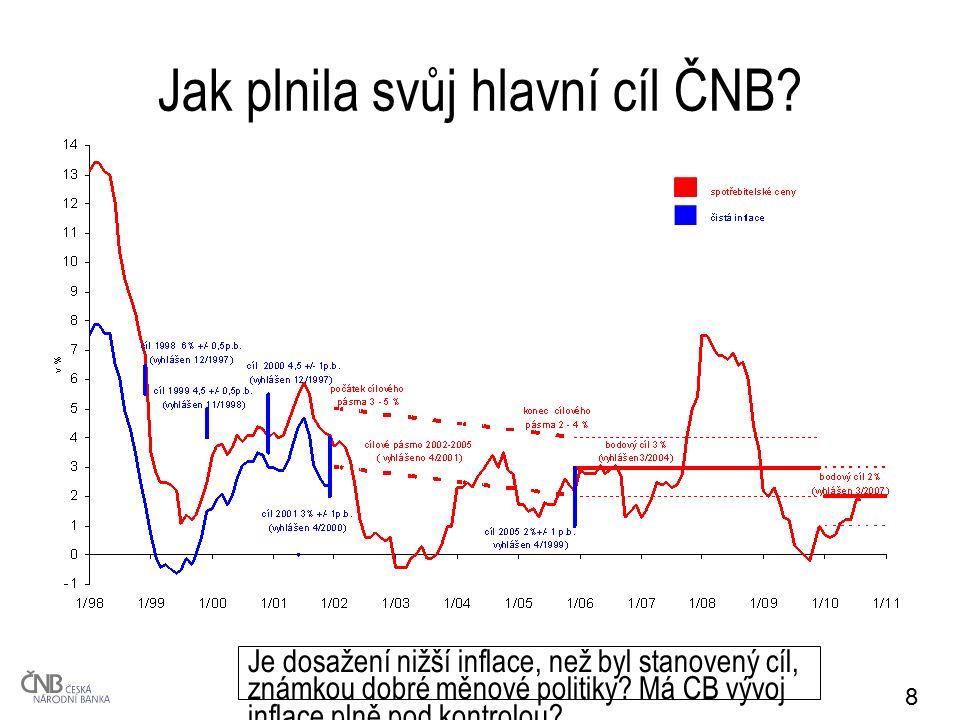 8 Jak plnila svůj hlavní cíl ČNB? Je dosažení nižší inflace, než byl stanovený cíl, známkou dobré měnové politiky? Má CB vývoj inflace plně pod kontro