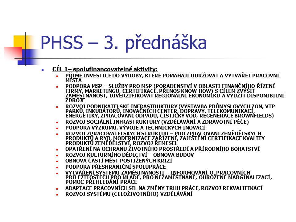 PHSS – 3. přednáška CÍL 1– spolufinancovatelné aktivity: PŘÍMÉ INVESTICE DO VÝROBY, KTERÉ POMÁHAJÍ UDRŽOVAT A VYTVÁŘET PRACOVNÍ MÍSTA PODPORA MSP – SL