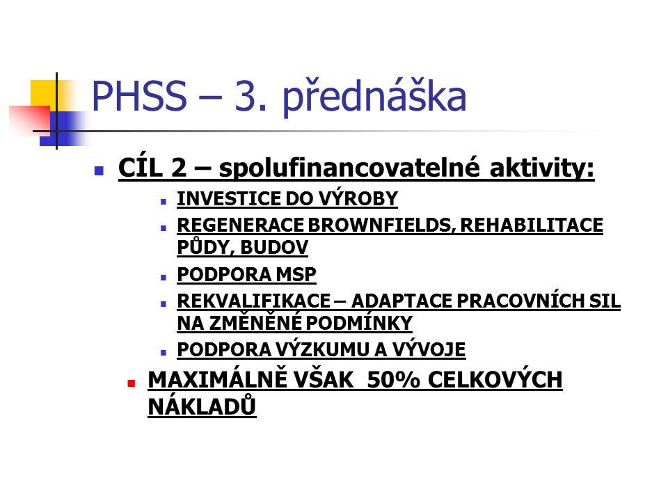 PHSS – 3. přednáška CÍL 2 – spolufinancovatelné aktivity: INVESTICE DO VÝROBY REGENERACE BROWNFIELDS, REHABILITACE PŮDY, BUDOV PODPORA MSP REKVALIFIKA