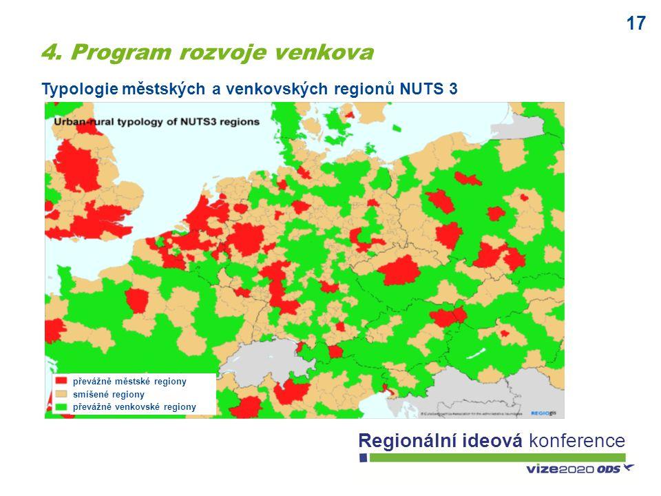17 Regionální ideová konference převážně městské regiony smíšené regiony převážně venkovské regiony Typologie městských a venkovských regionů NUTS 3 4