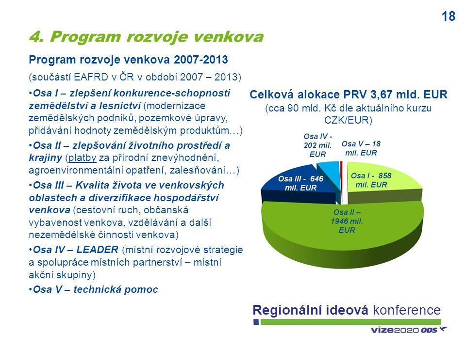 18 Regionální ideová konference Program rozvoje venkova 2007-2013 (součástí EAFRD v ČR v období 2007 – 2013) Osa I – zlepšení konkurence-schopnosti zemědělství a lesnictví (modernizace zemědělských podniků, pozemkové úpravy, přidávání hodnoty zemědělským produktům…) Osa II – zlepšování životního prostředí a krajiny (platby za přírodní znevýhodnění, agroenvironmentální opatření, zalesňování…) Osa III – Kvalita života ve venkovských oblastech a diverzifikace hospodářství venkova (cestovní ruch, občanská vybavenost venkova, vzdělávání a další nezemědělské činnosti venkova) Osa IV – LEADER (místní rozvojové strategie a spolupráce místních partnerství – místní akční skupiny) Osa V – technická pomoc 4.