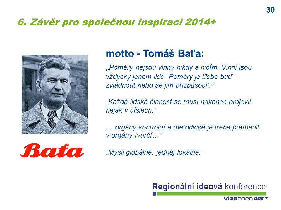 """30 Regionální ideová konference motto - Tomáš Baťa: """" Poměry nejsou vinny nikdy a ničím. Vinni jsou vždycky jenom lidé. Poměry je třeba buď zvládnout"""