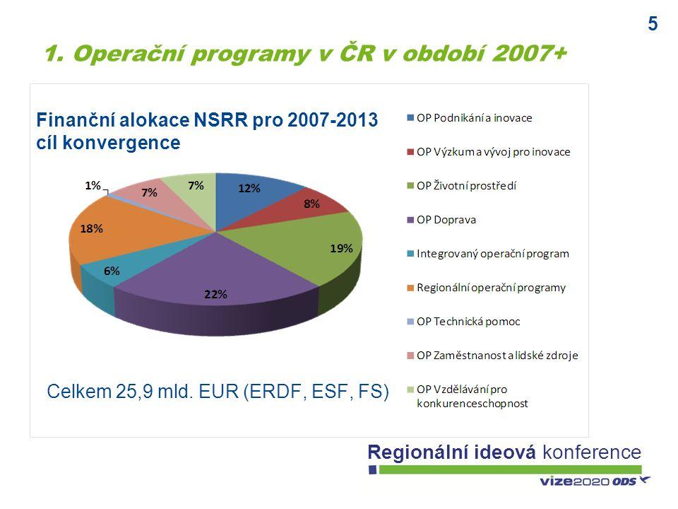 5 Regionální ideová konference Finanční alokace NSRR pro 2007-2013 cíl konvergence Celkem 25,9 mld. EUR (ERDF, ESF, FS) 1. Operační programy v ČR v ob