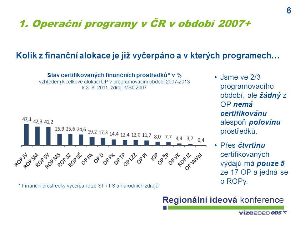 6 Regionální ideová konference Jsme ve 2/3 programovacího období, ale žádný z OP nemá certifikovánu alespoň polovinu prostředků.