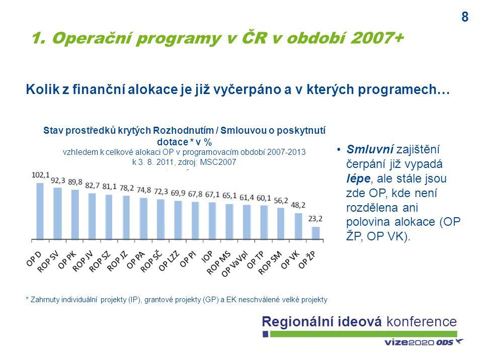 19 Regionální ideová konference 4.Program rozvoje venkova Stav k 31.