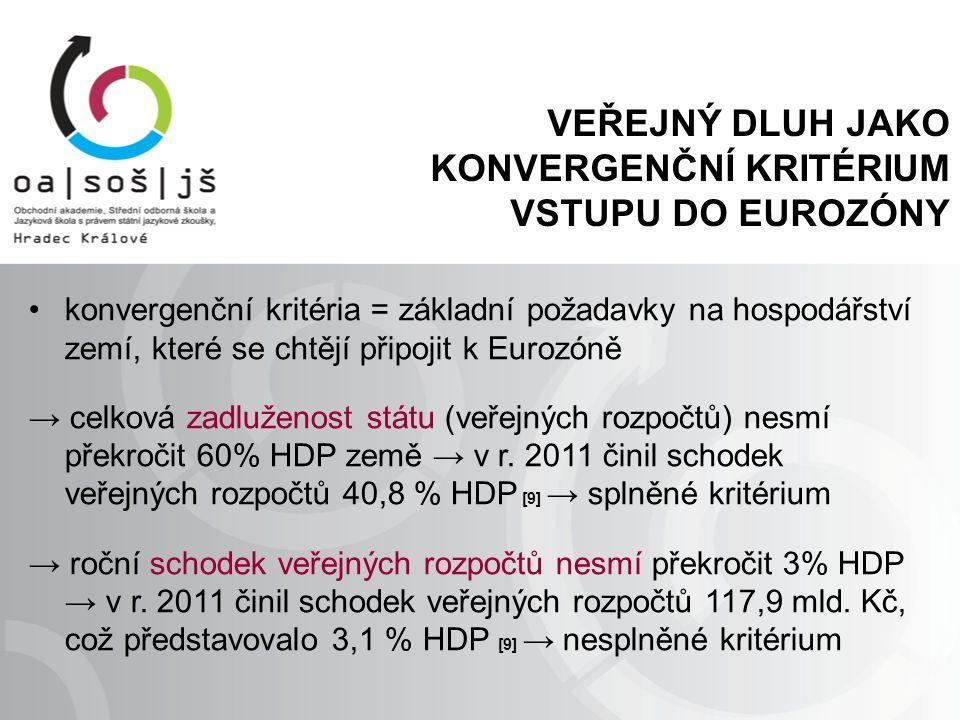VEŘEJNÝ DLUH JAKO KONVERGENČNÍ KRITÉRIUM VSTUPU DO EUROZÓNY konvergenční kritéria = základní požadavky na hospodářství zemí, které se chtějí připojit k Eurozóně → celková zadluženost státu (veřejných rozpočtů) nesmí překročit 60% HDP země → v r.