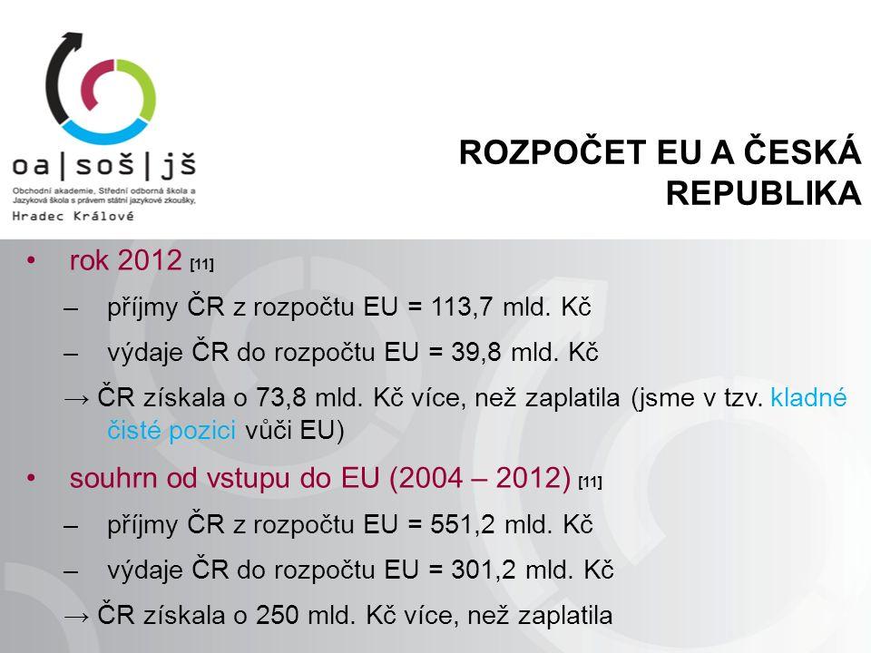 ROZPOČET EU A ČESKÁ REPUBLIKA rok 2012 [11] –příjmy ČR z rozpočtu EU = 113,7 mld.