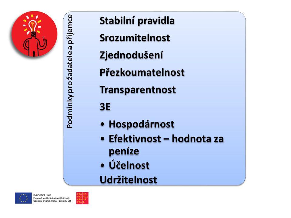 Podmínky pro žadatele a příjemce Stabilní pravidla Srozumitelnost Zjednodušení Přezkoumatelnost Transparentnost 3E Hospodárnost Efektivnost – hodnota za peníze Účelnost Udržitelnost