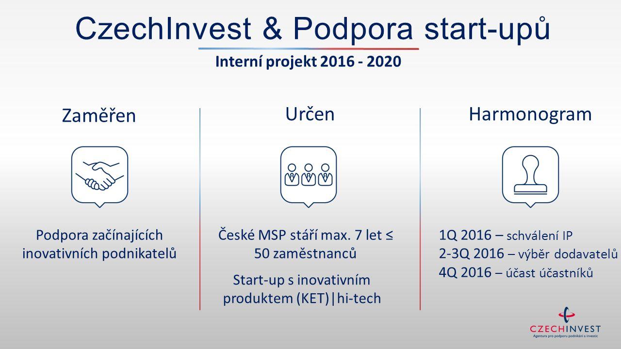 CzechInvest & Podpora start-upů Interní projekt 2016 - 2020 Zaměřen UrčenHarmonogram Podpora začínajících inovativních podnikatelů České MSP stáří max.