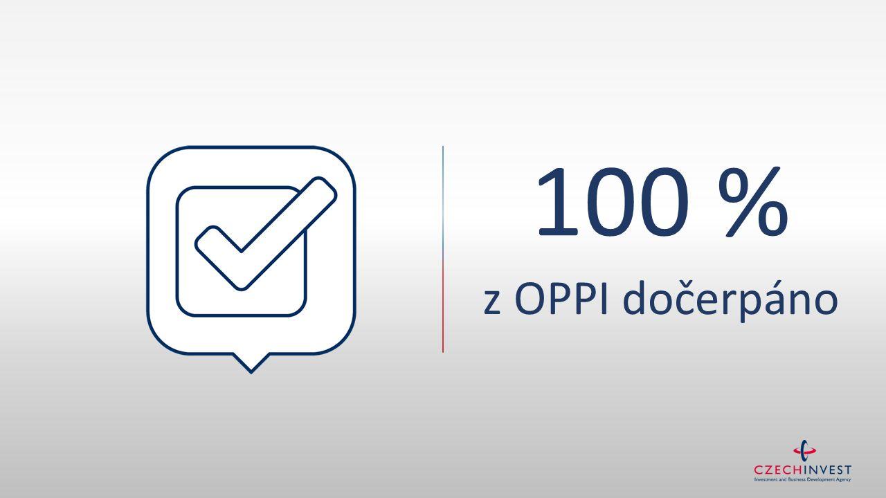 100 % z OPPI dočerpáno