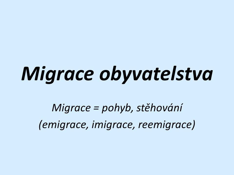 Migrace obyvatelstva Migrace = pohyb, stěhování (emigrace, imigrace, reemigrace)