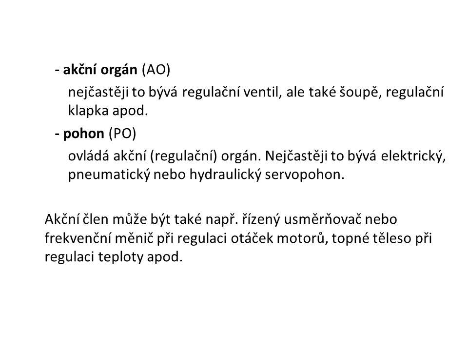 - akční orgán (AO) nejčastěji to bývá regulační ventil, ale také šoupě, regulační klapka apod.